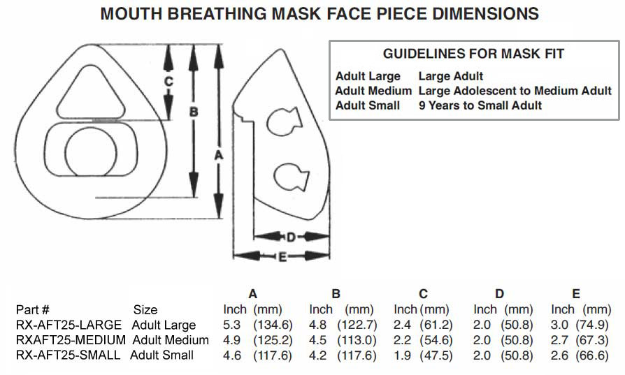 Facemask without T-valve