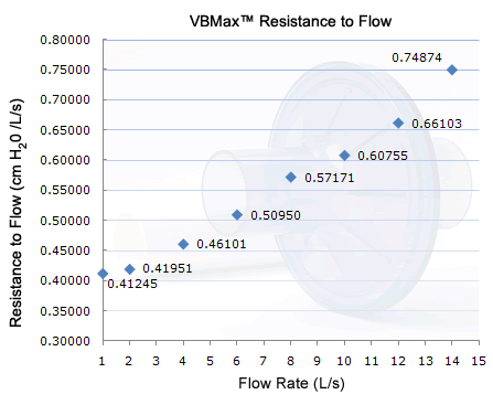AFT4_resistance_chart.png
