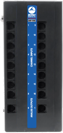 Channel Inputs+Analog Outputs for MP160 DAQ