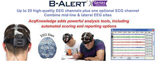 Wireless EEG X10 System