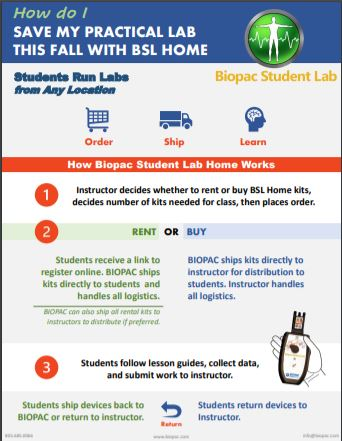 learn about BSL Home Practical Lab Kits
