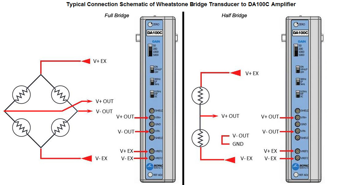 Wheatstone bridge transducer to differential bridge amp