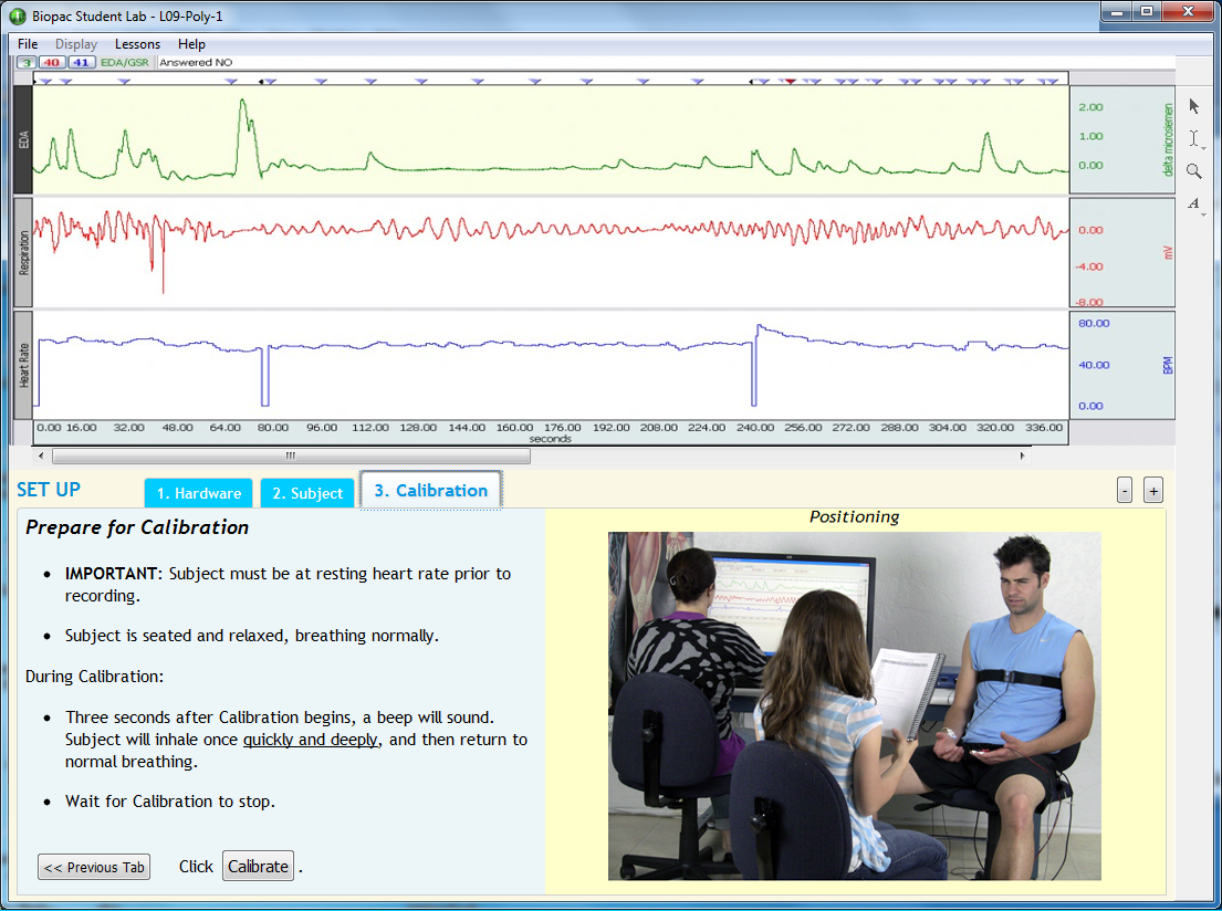Electrodermal Activity (EDA)/ Galvanic skin response (GSR) & the Polygraph
