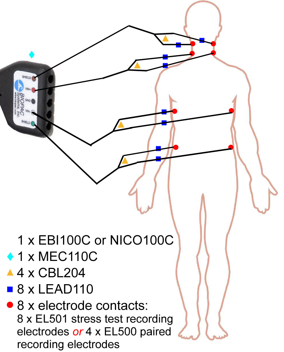 lead connections NICO or EBI