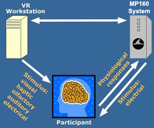 MP Systems for Research - BIOPACK