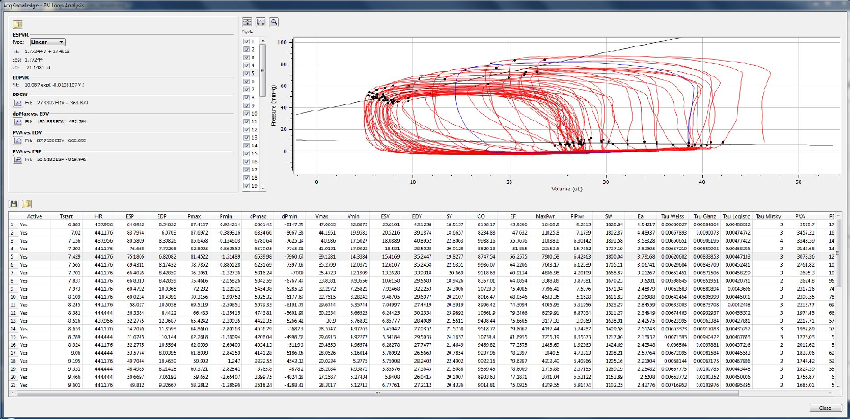PV Loop Analysis, Isolated Lung Studies, Invitro Phramacology